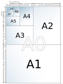 Papir-udskrifter A7 til A0.